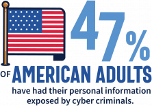 img-facts-47-percent-american-adults